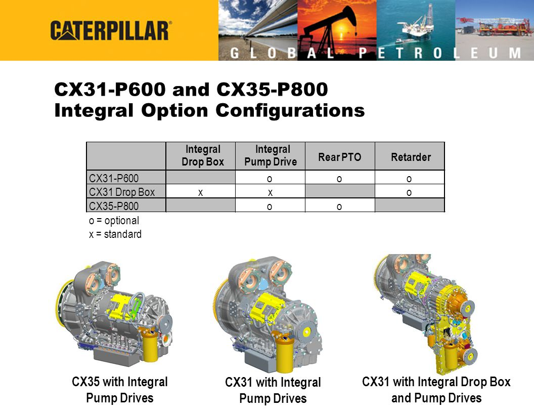 CX31-P600 and CX35-P800 Integral Option Configurations