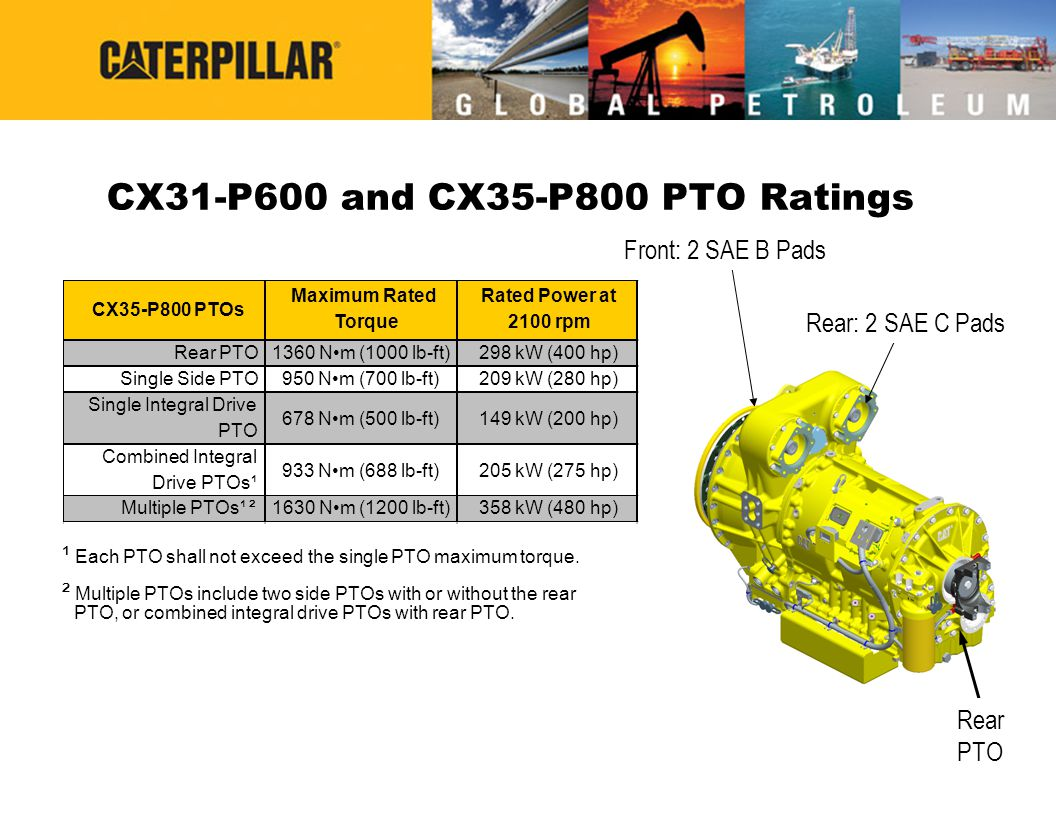 CX31-P600 and CX35-P800 PTO Ratings