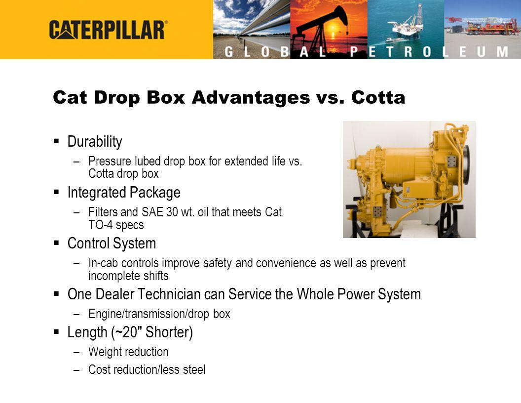 Cat Drop Box Advantages vs. Cotta
