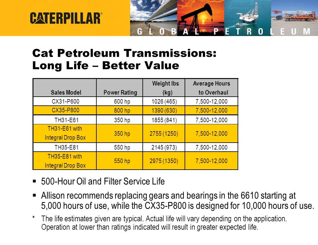 Cat Petroleum Transmissions: Long Life – Better Value