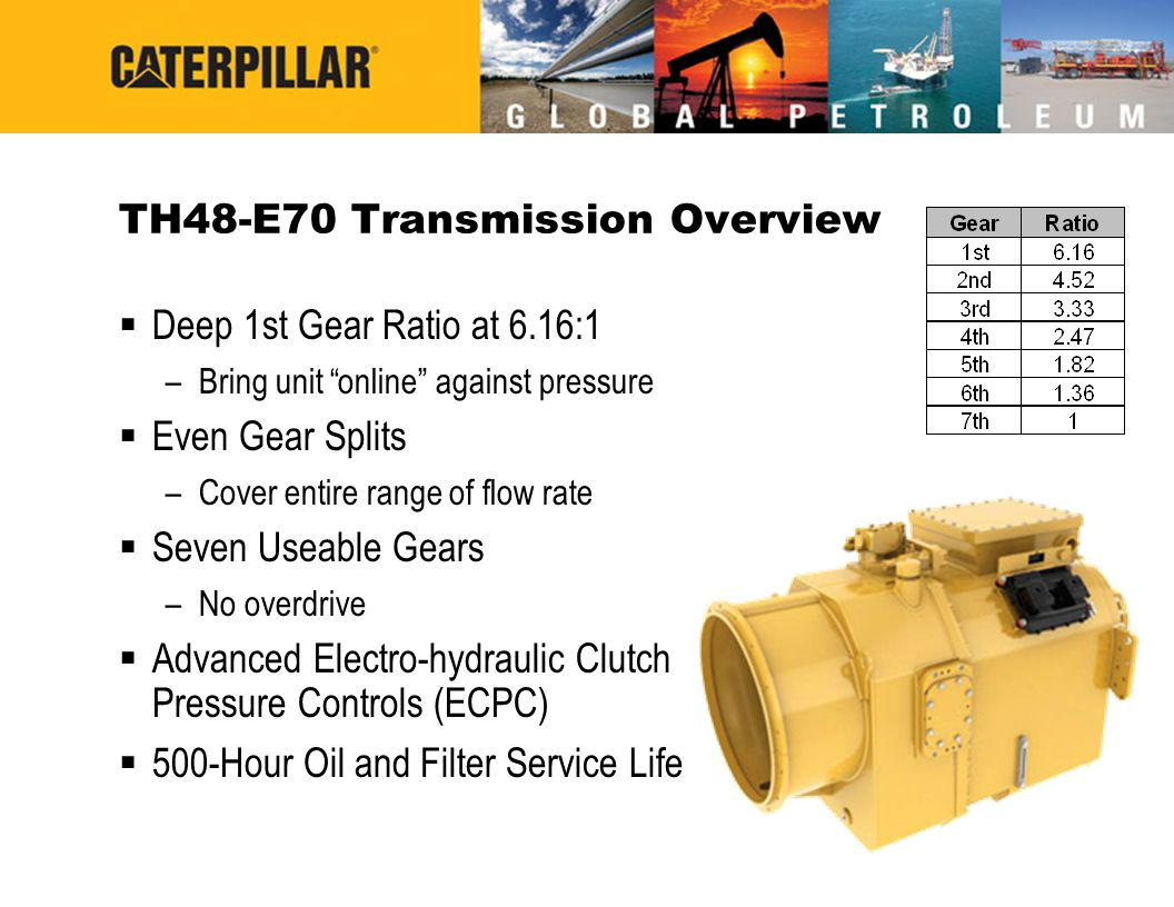 TH48-E70 Transmission Overview