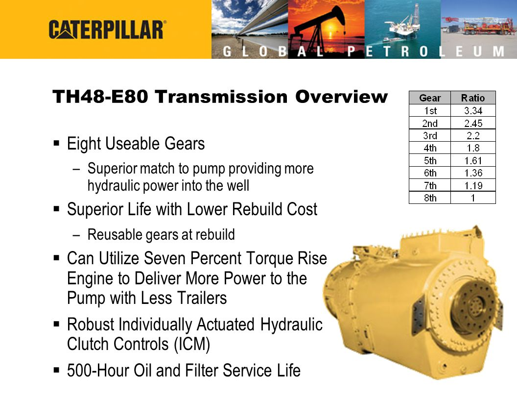 TH48-E80 Transmission Overview