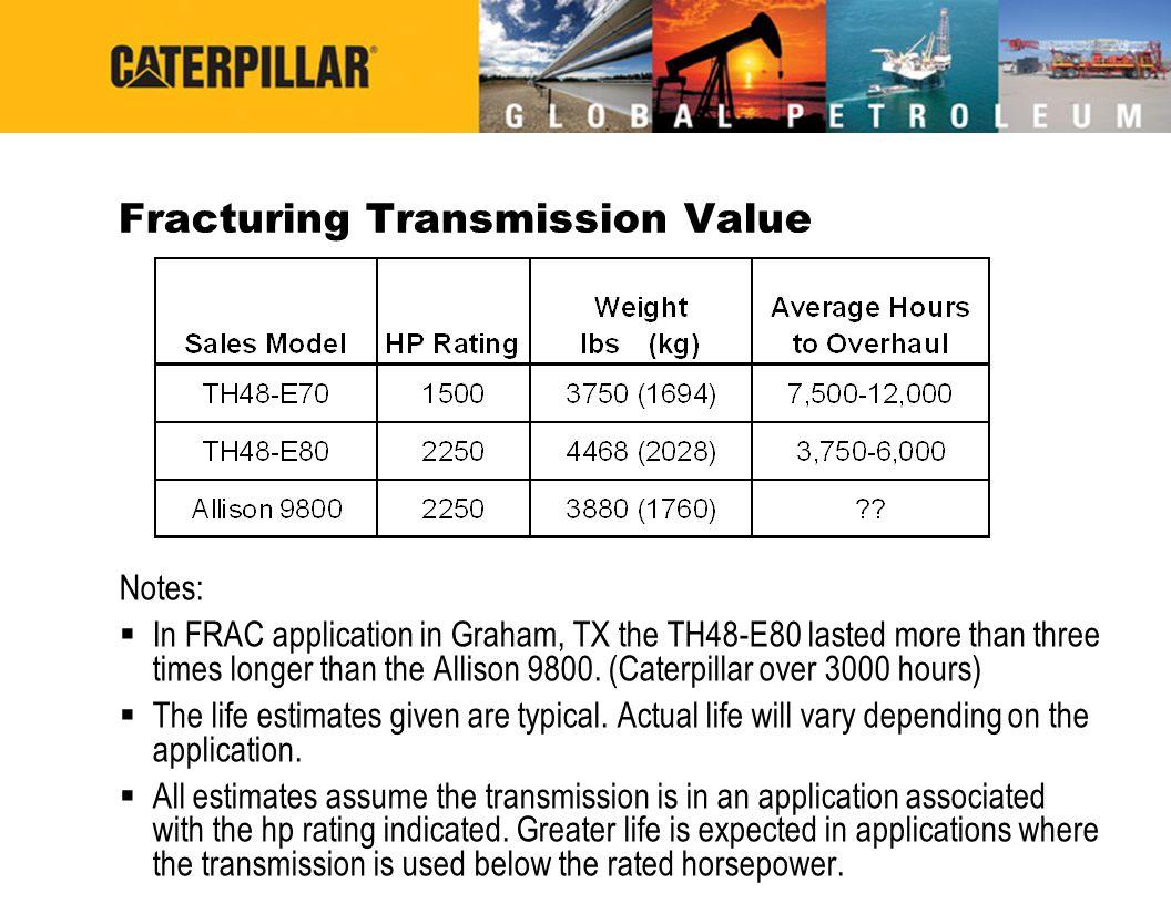 Fracturing Transmission Value