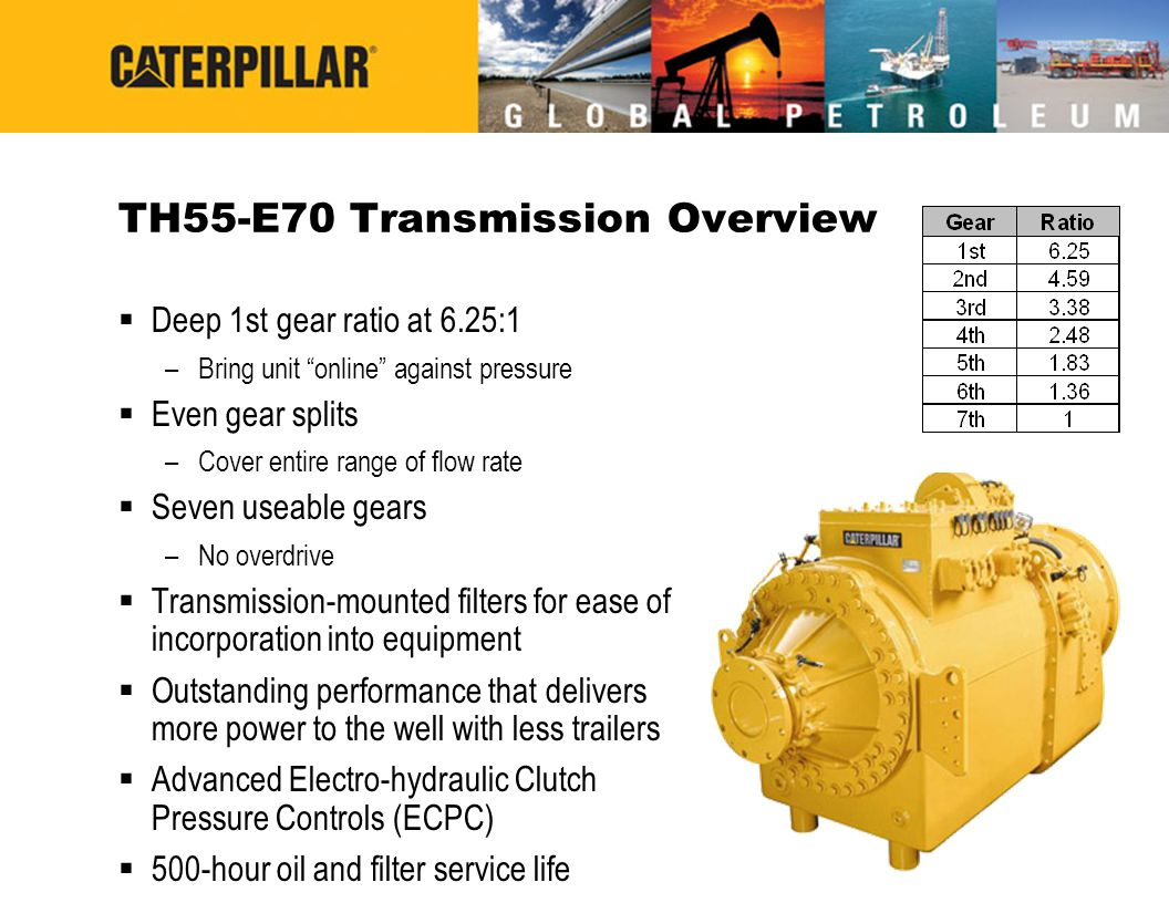 TH55-E70 Transmission Overview