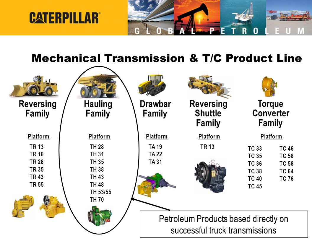 Mechanical Transmission & T/C Product Line
