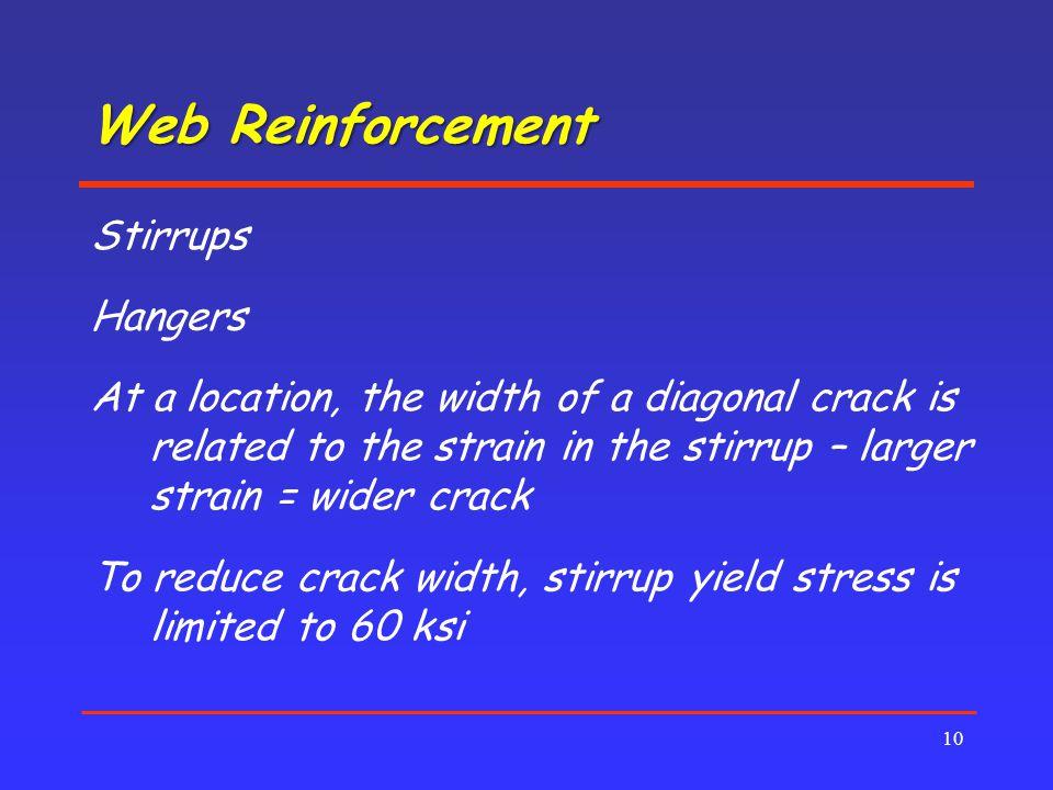 Web Reinforcement Stirrups Hangers