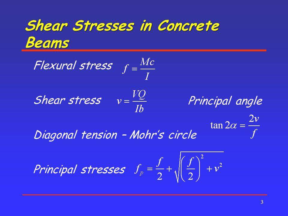 Shear Stresses in Concrete Beams
