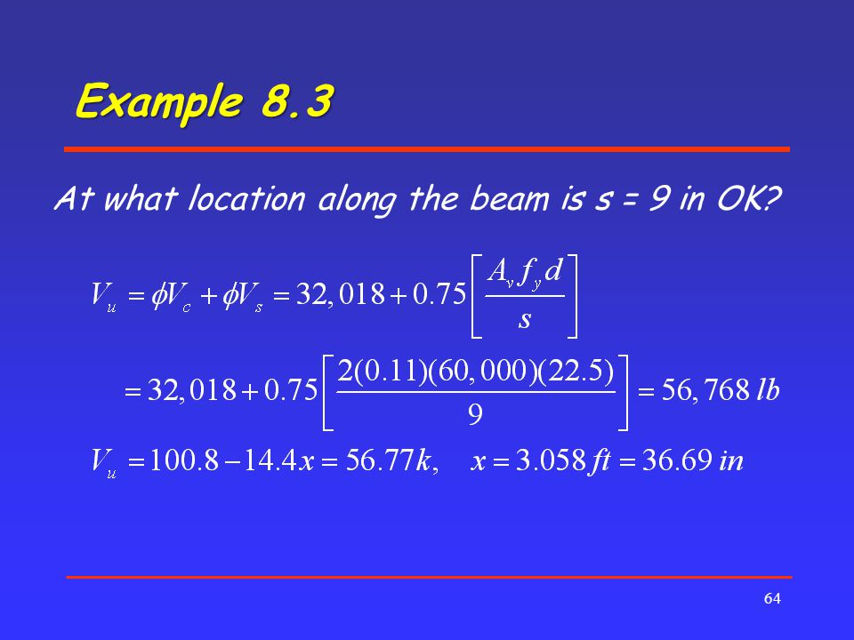 Example 8.3 At what location along the beam is s = 9 in OK