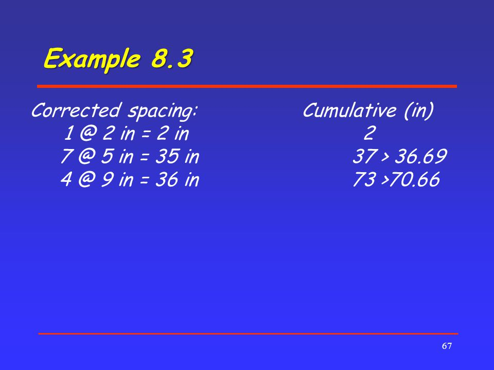 Example 8.3 Corrected spacing: Cumulative (in) 1 @ 2 in = 2 in 2