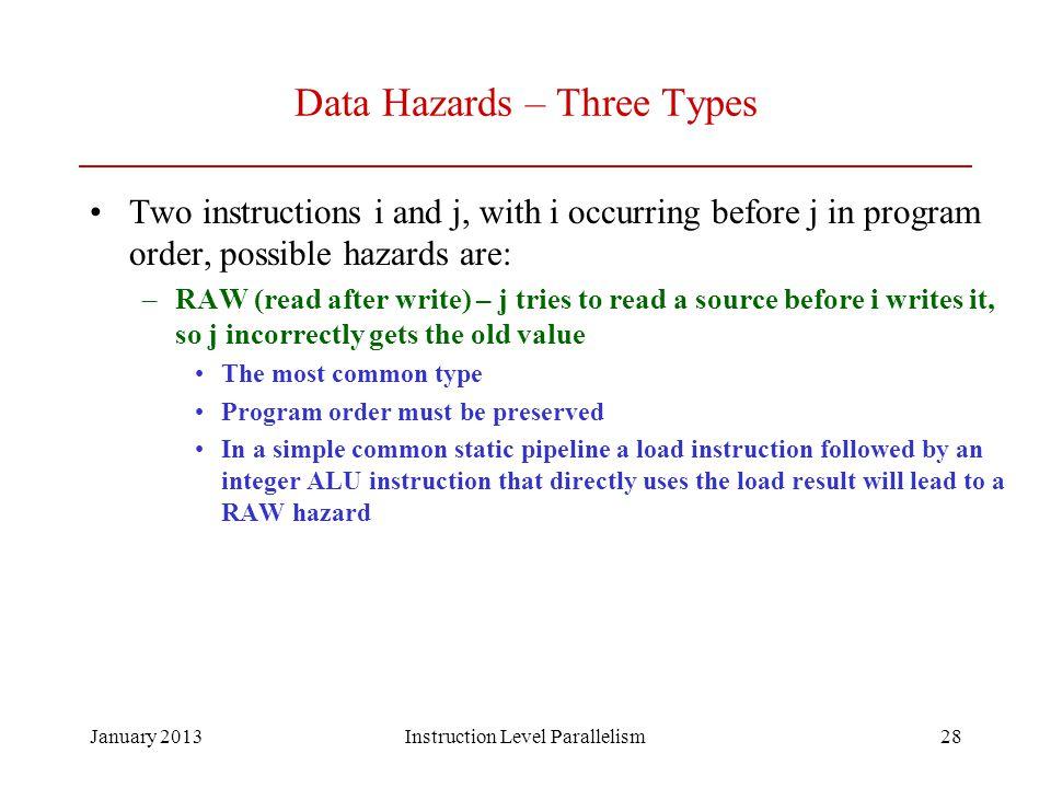 Data Hazards – Three Types