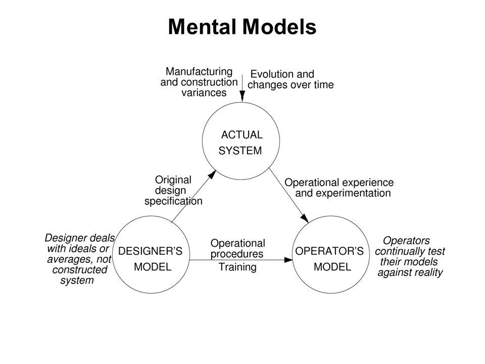 Mental Models 11