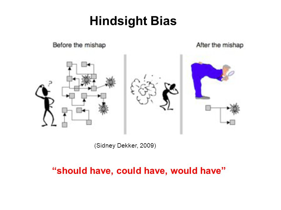 Hindsight Bias should have, could have, would have