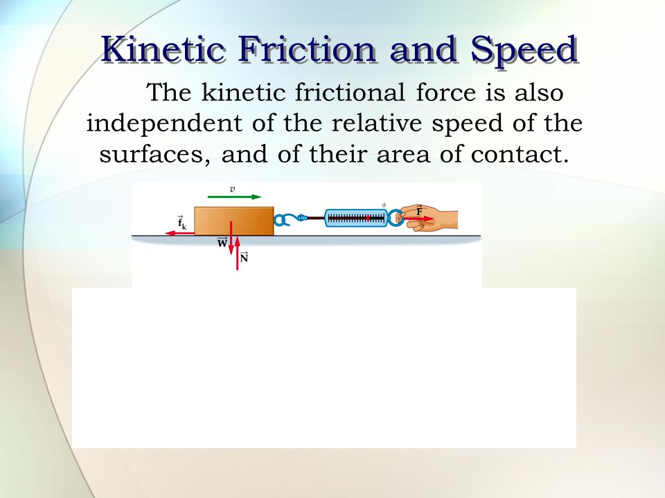 Kinetic Friction and Speed