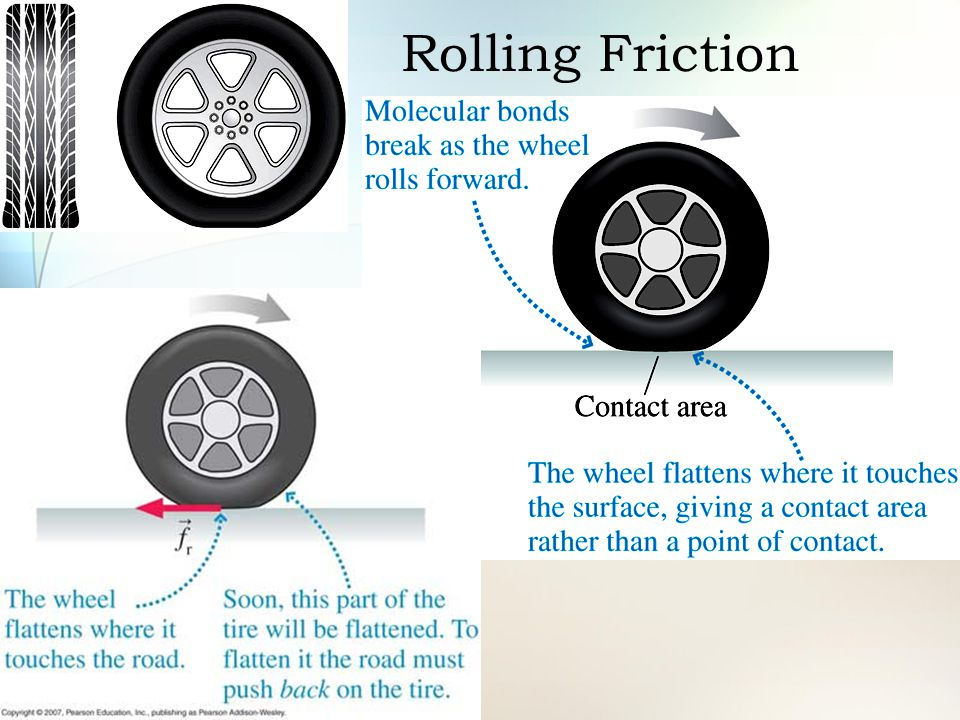 Rolling Friction