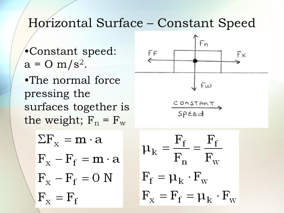 Horizontal Surface – Constant Speed