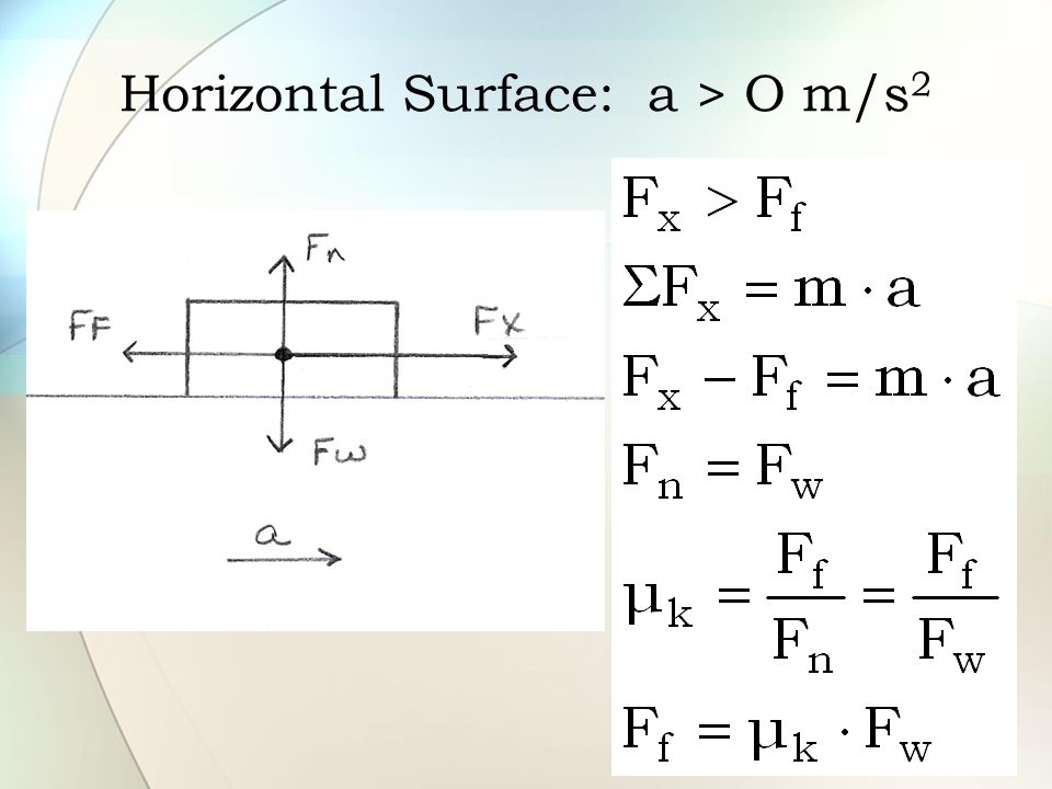 Horizontal Surface: a > O m/s2