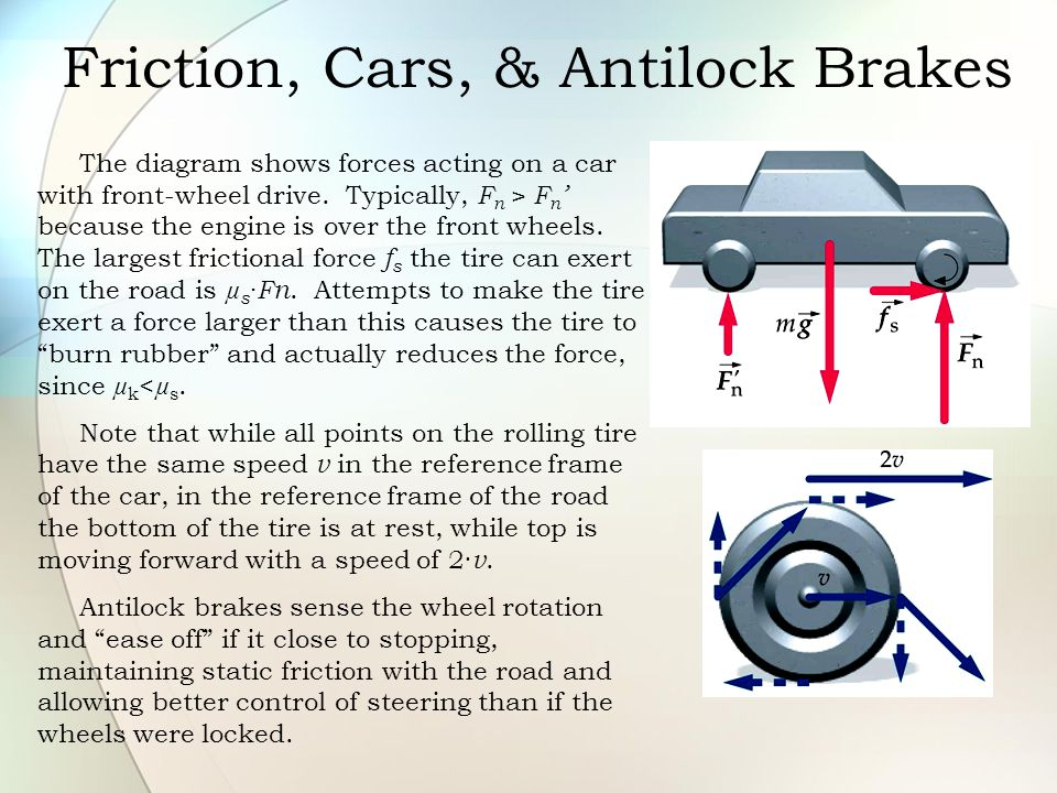 Friction, Cars, & Antilock Brakes