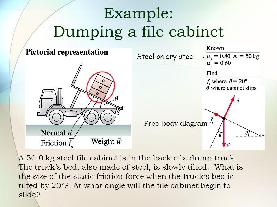 Example: Dumping a file cabinet