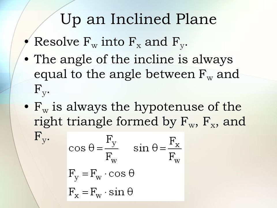 Up an Inclined Plane Resolve Fw into Fx and Fy.