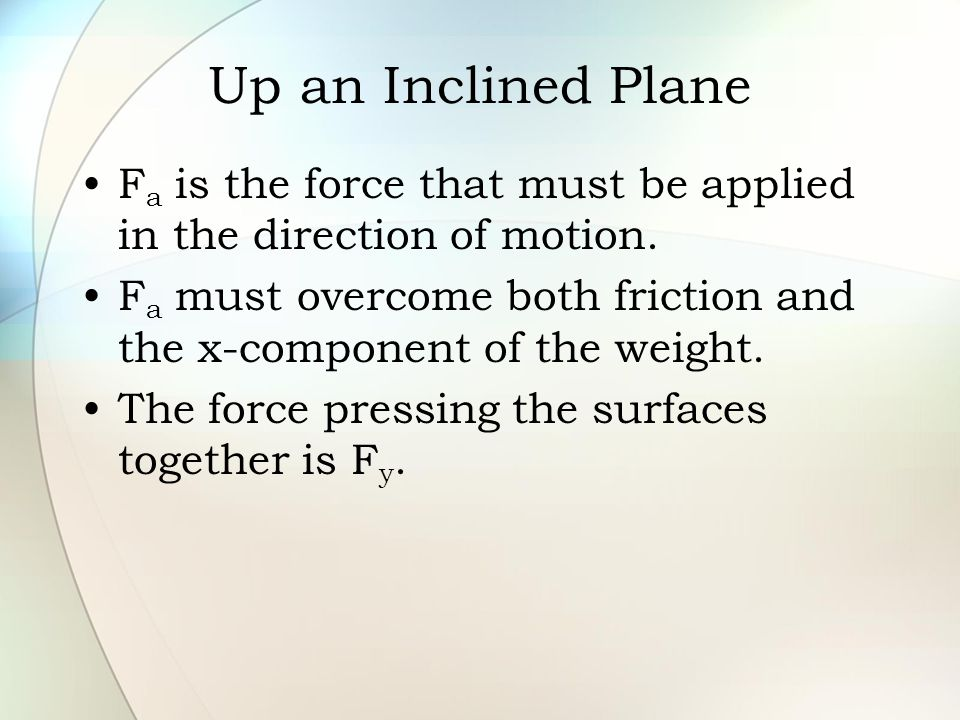 Up an Inclined Plane Fa is the force that must be applied in the direction of motion.
