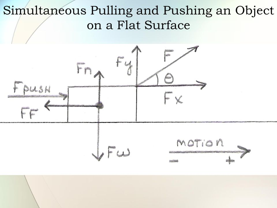 Simultaneous Pulling and Pushing an Object on a Flat Surface