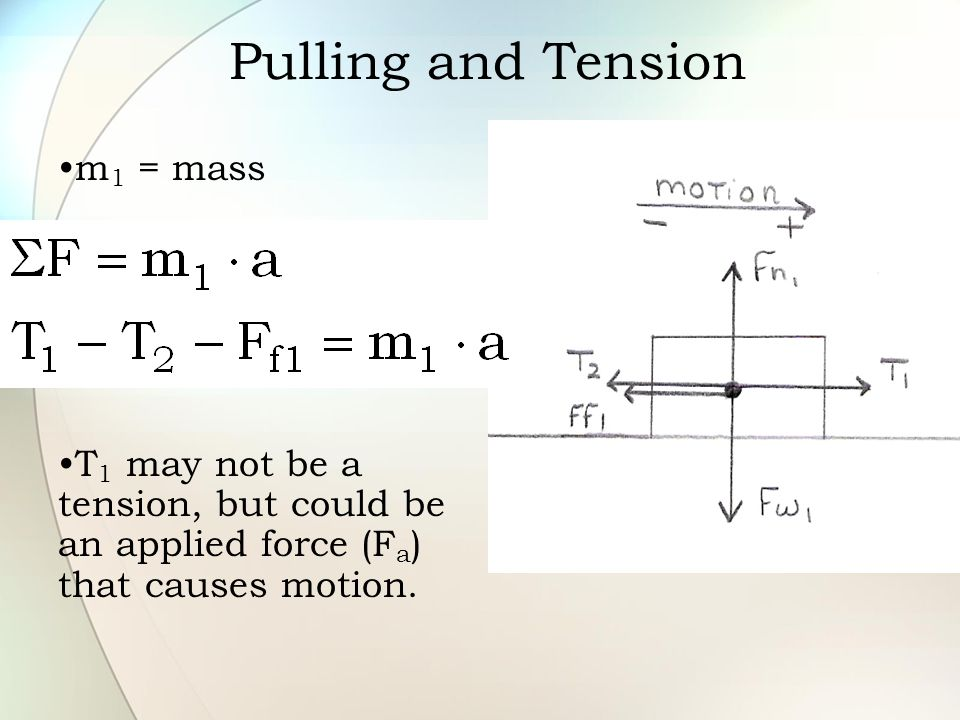 Pulling and Tension m1 = mass