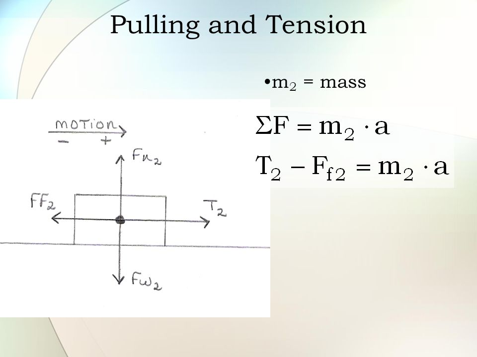 Pulling and Tension m2 = mass