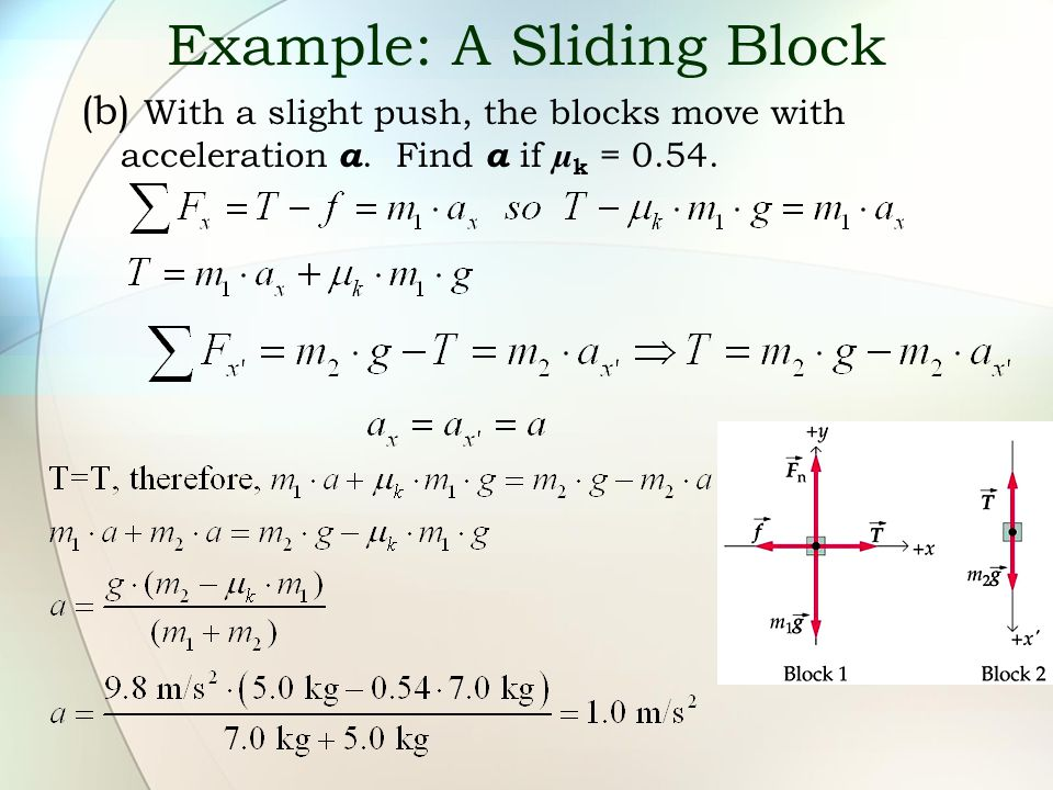 Example: A Sliding Block