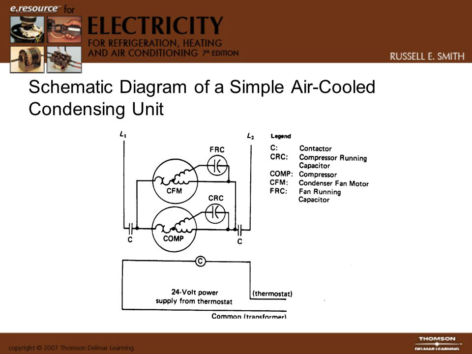 Schematic Diagram of a Simple Air-Cooled Condensing Unit