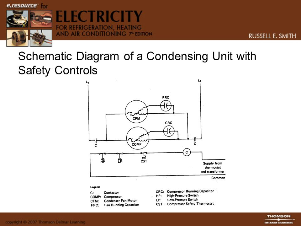 Schematic Diagram of a Condensing Unit with Safety Controls