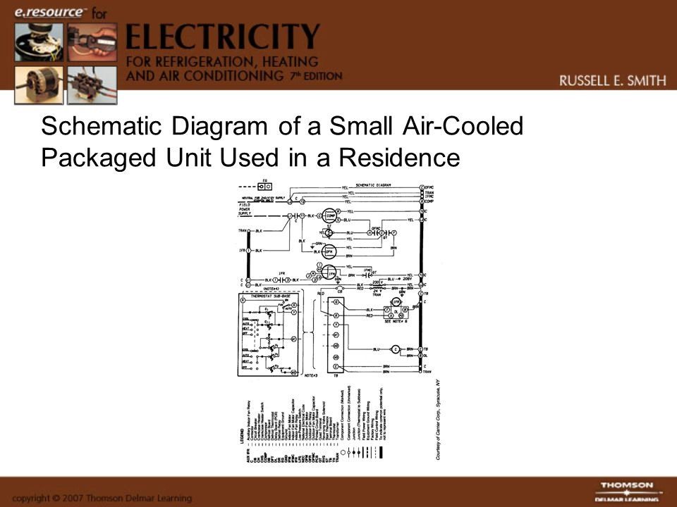Schematic Diagram of a Small Air-Cooled Packaged Unit Used in a Residence