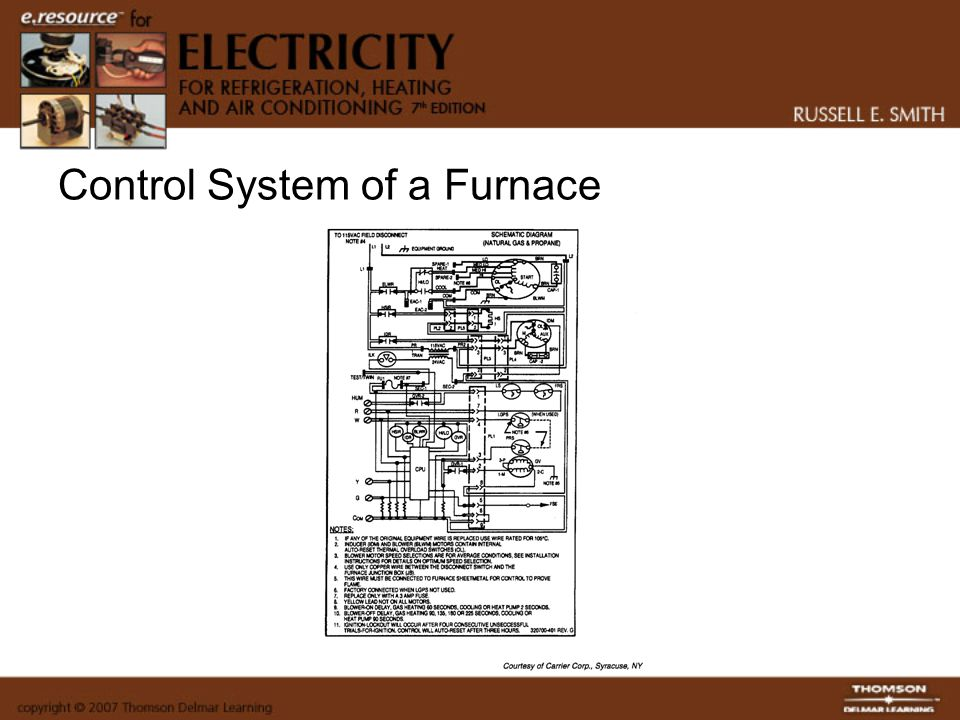 Control System of a Furnace