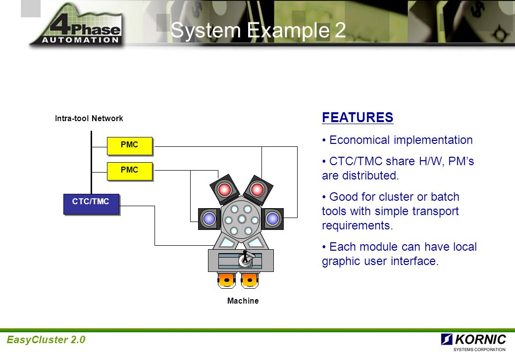 System Example 2 FEATURES Economical implementation