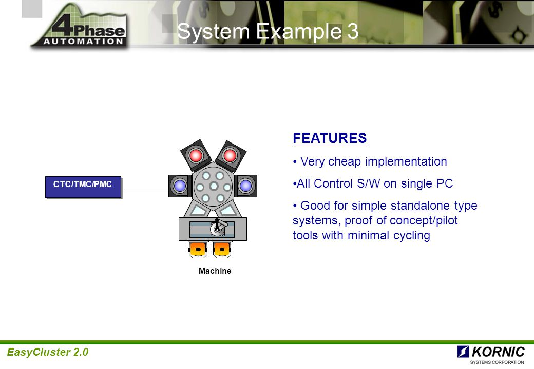 System Example 3 FEATURES Very cheap implementation