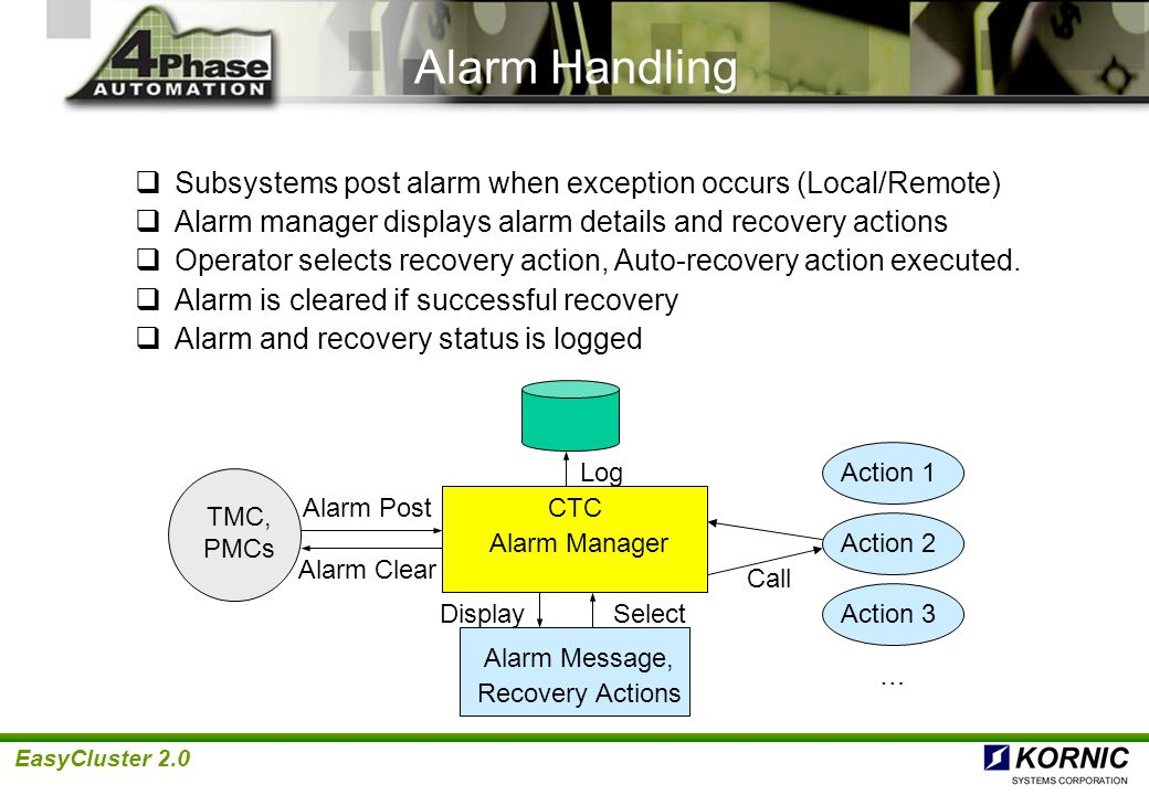 Alarm Handling Subsystems post alarm when exception occurs (Local/Remote) Alarm manager displays alarm details and recovery actions.
