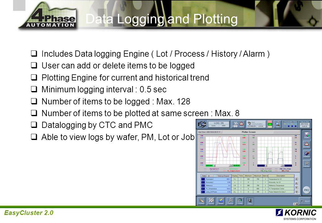Data Logging and Plotting