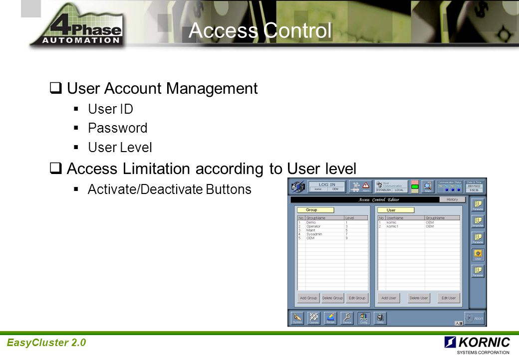 Access Control User Account Management
