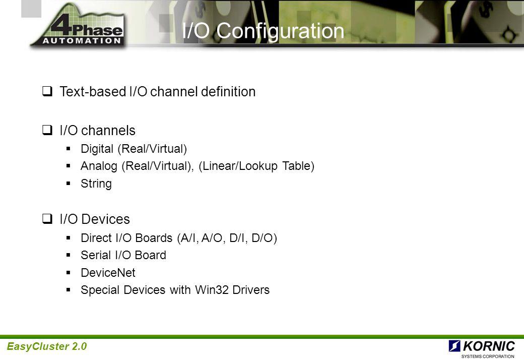 I/O Configuration Text-based I/O channel definition I/O channels