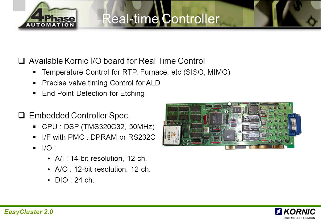 Real-time Controller Available Kornic I/O board for Real Time Control
