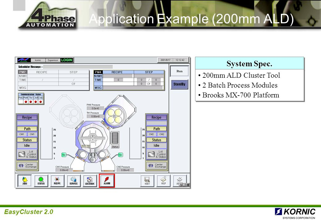 Application Example (200mm ALD)