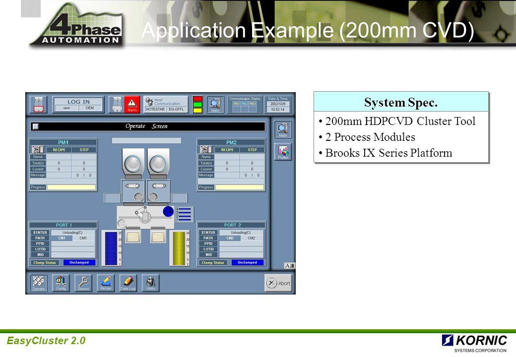 Application Example (200mm CVD)