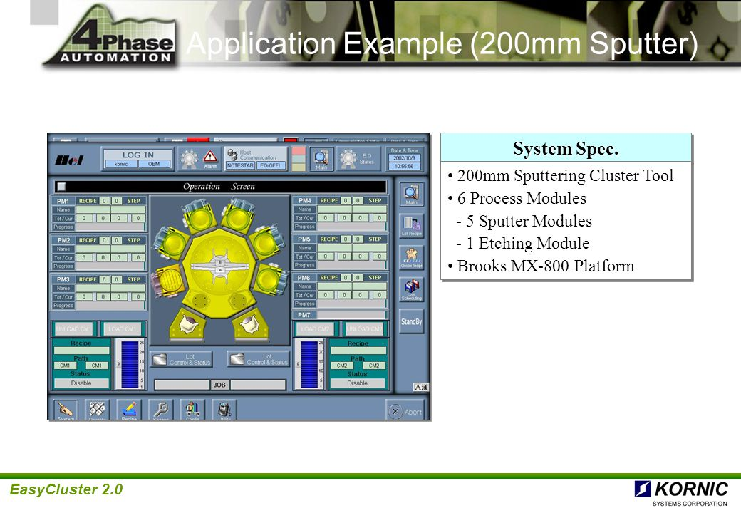 Application Example (200mm Sputter)