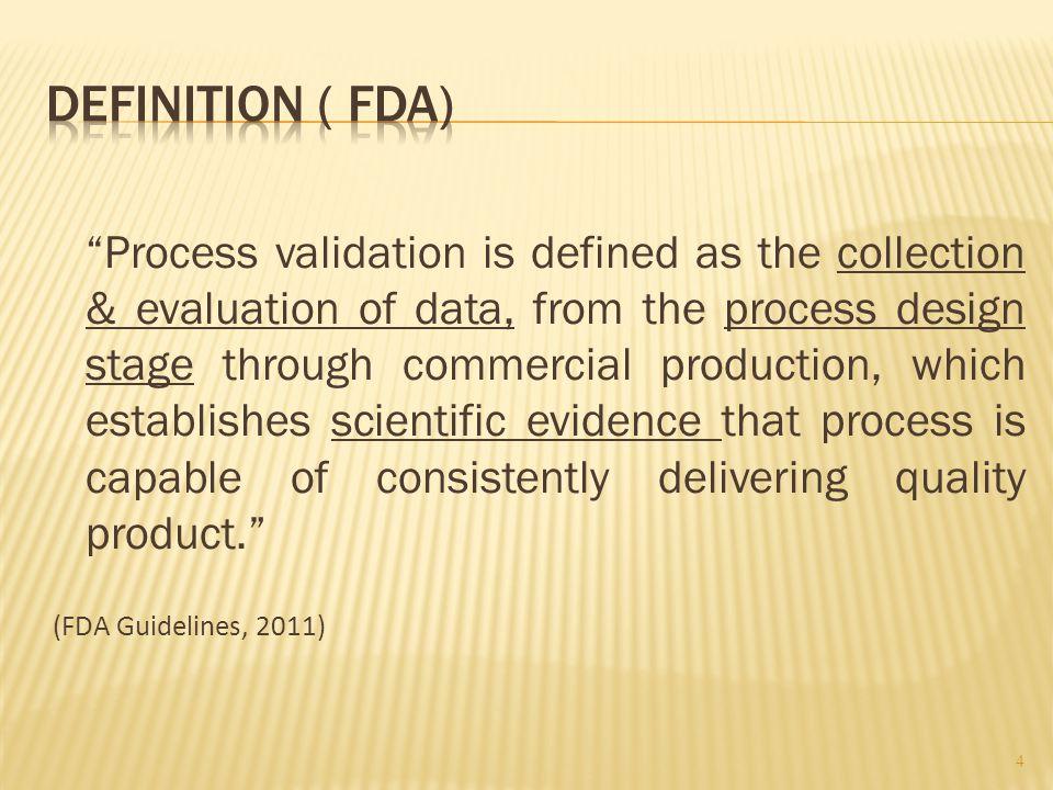Definition ( FDA)