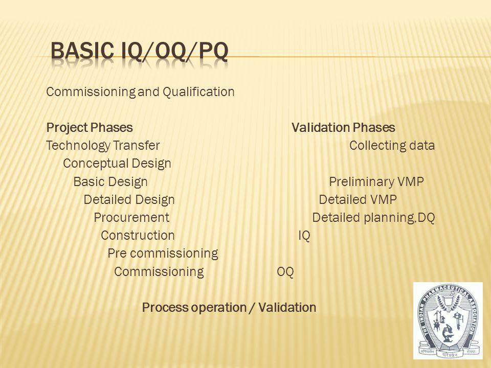 Basic IQ/OQ/PQ