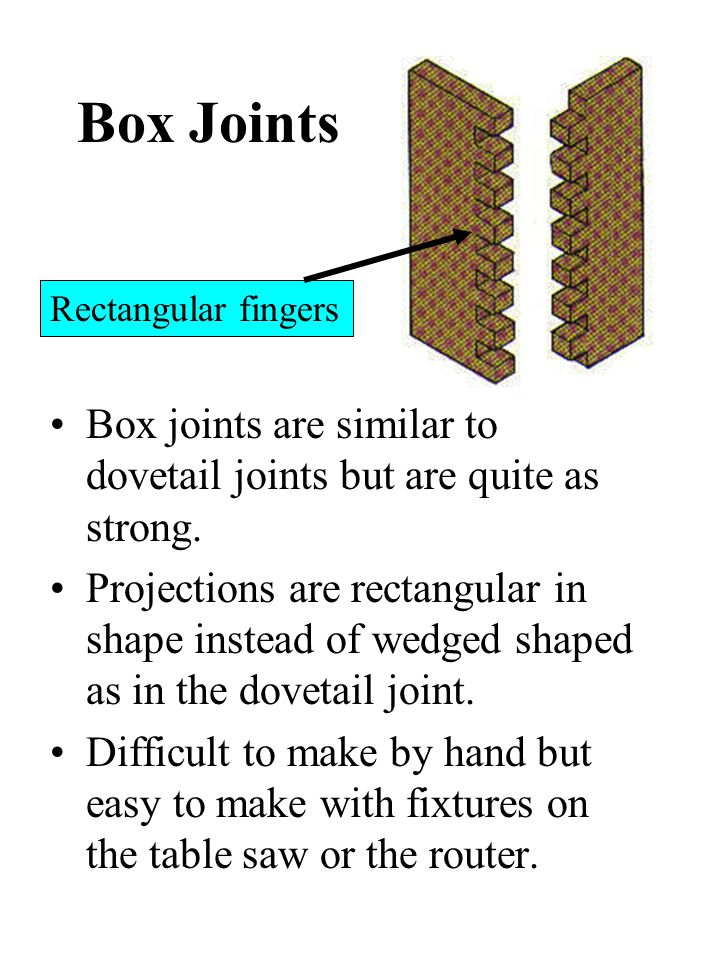 Box Joints Rectangular fingers. Box joints are similar to dovetail joints but are quite as strong.