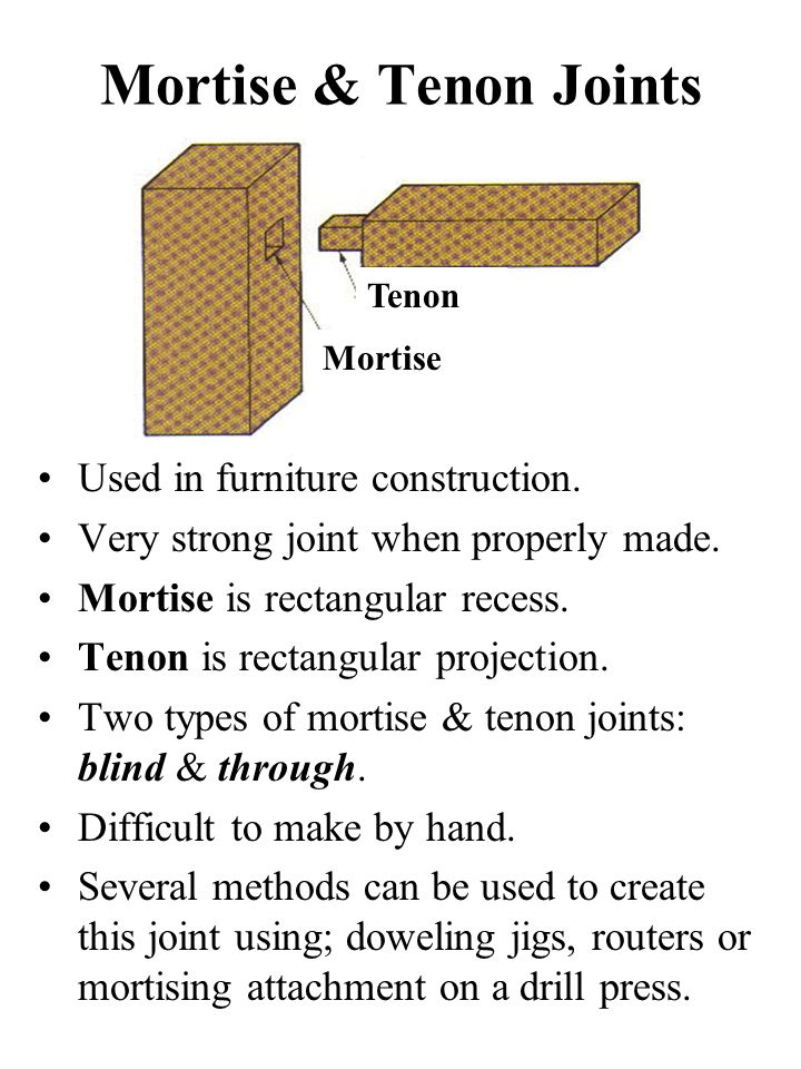Mortise & Tenon Joints Used in furniture construction.