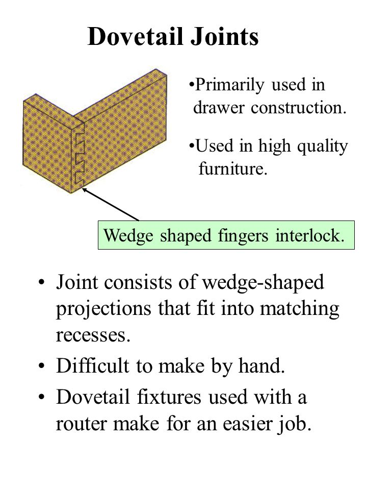 Dovetail Joints Primarily used in. drawer construction. Used in high quality. furniture. Wedge shaped fingers interlock.