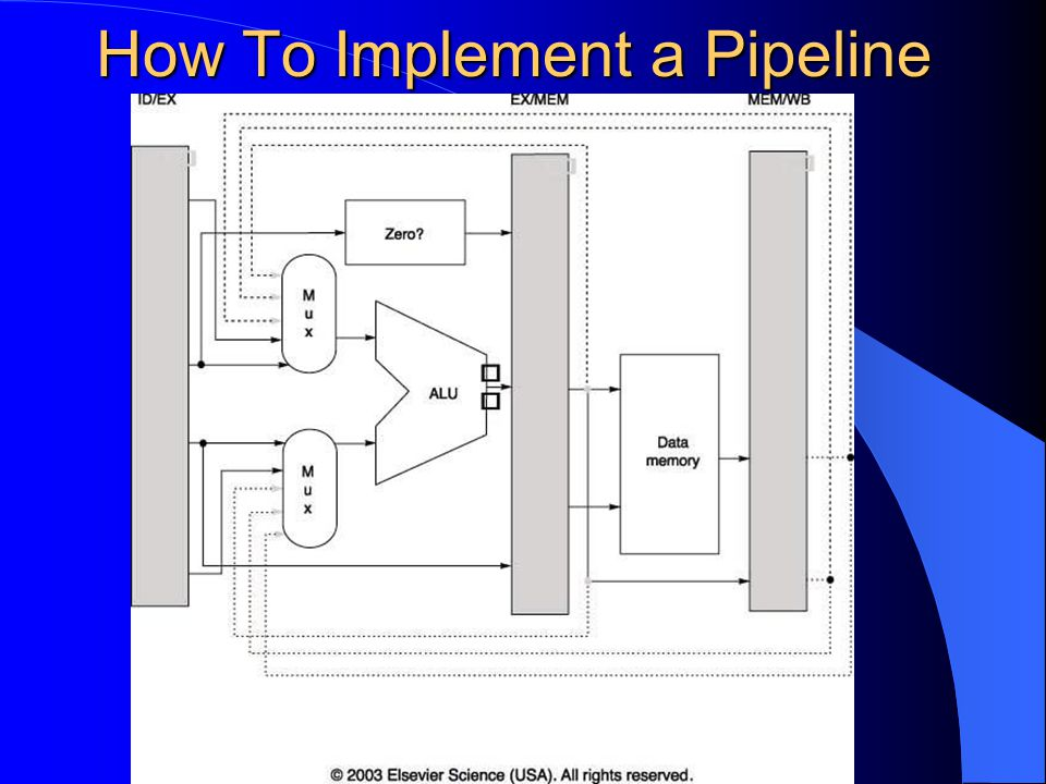 How To Implement a Pipeline