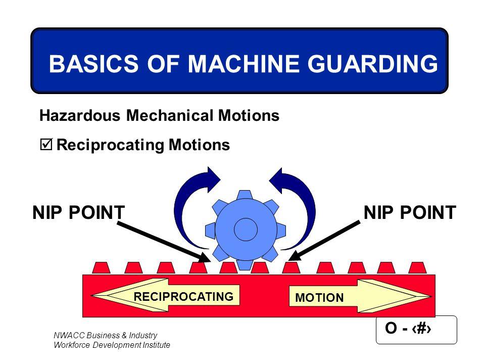 BASICS OF MACHINE GUARDING