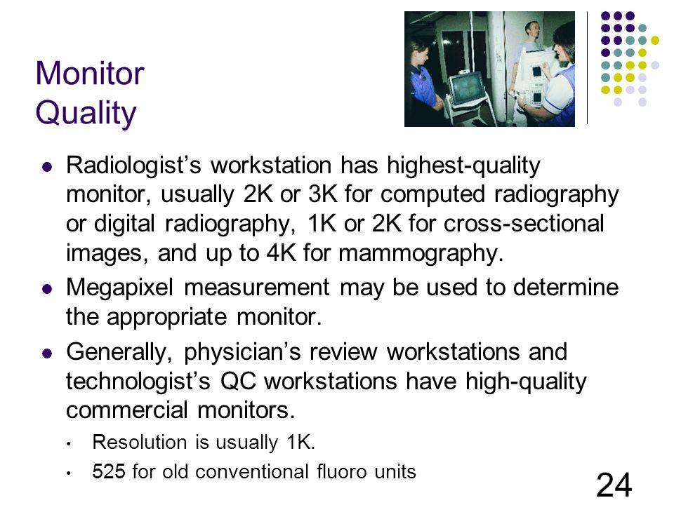 Monitor Quality
